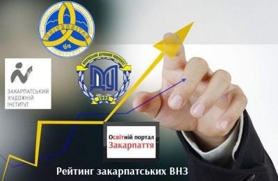 1500096099_rejtyng-zakarpatskyh-vnz-614x400